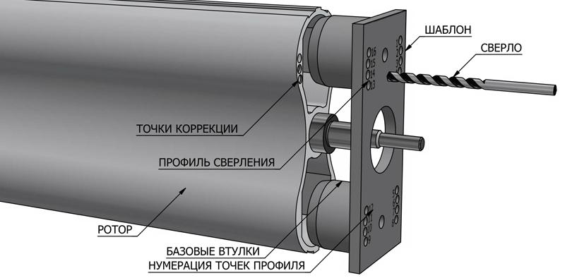 Станок для балансировки роторов Neotron Universal RVG